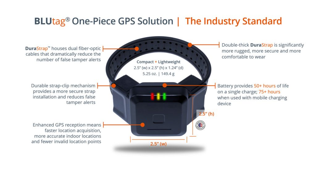 BLUtag GPS Ankle Monitor